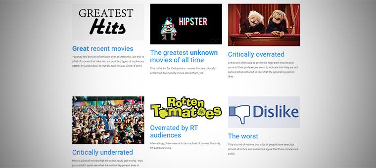 die-besten-schlechtesten-filme