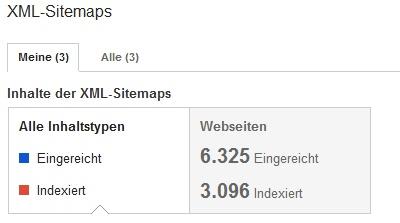 google-webmaster-xml-sitemaps