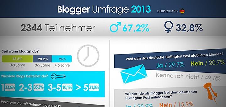 so-bloggt-deutschland