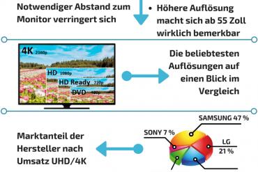 www-4k-monitor-kaufen-com