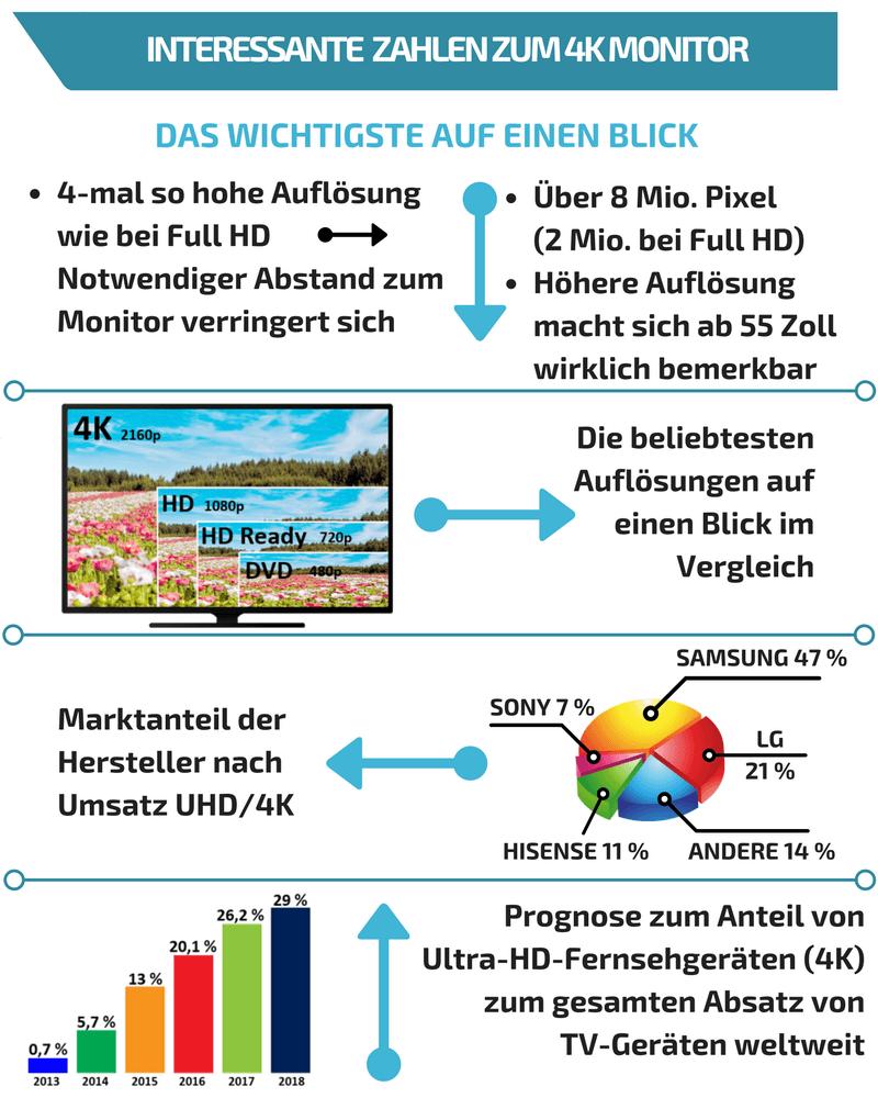 www.4k-monitor-kaufen.com